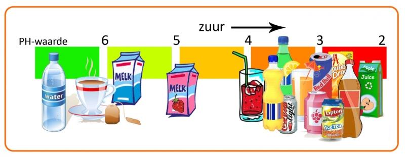 post frisse fruitdrankjes tandarts hilverda 2
