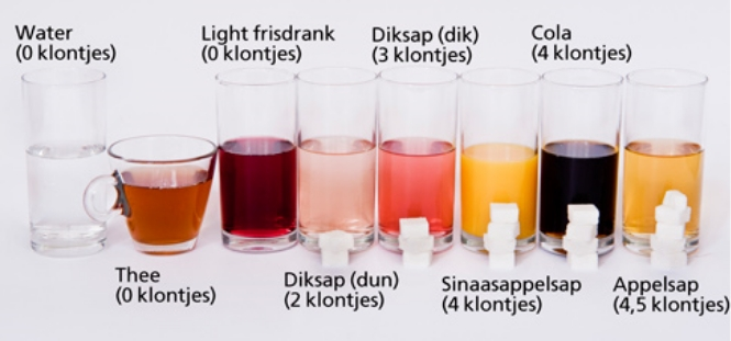 post frisse fruitdrankjes tandarts hilverda 3